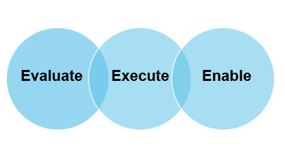 Evaluate Execute Enable